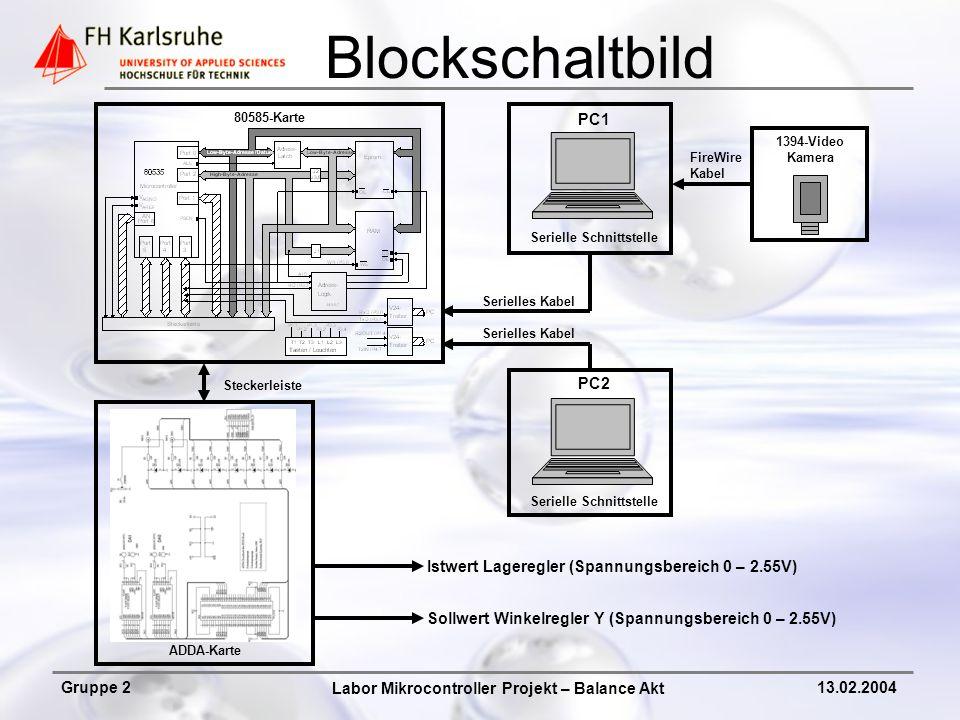 Blockschaltbild 80585-Karte. PC1. 1394-Video Kamera. FireWire. Kabel. Serielle Schnittstelle. Serielles Kabel.