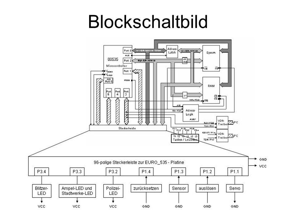 Blockschaltbild