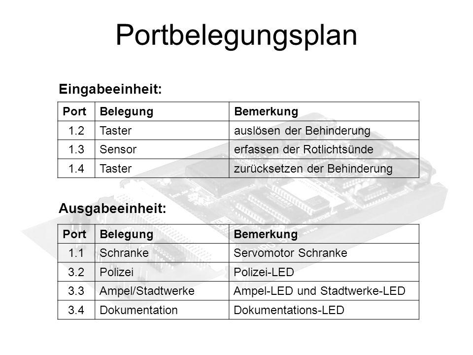 Portbelegungsplan Eingabeeinheit: Ausgabeeinheit: Port Belegung
