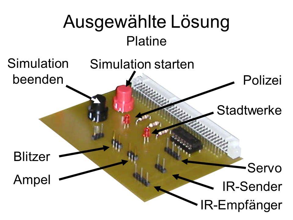 Ausgewählte Lösung Platine Simulation beenden Simulation starten