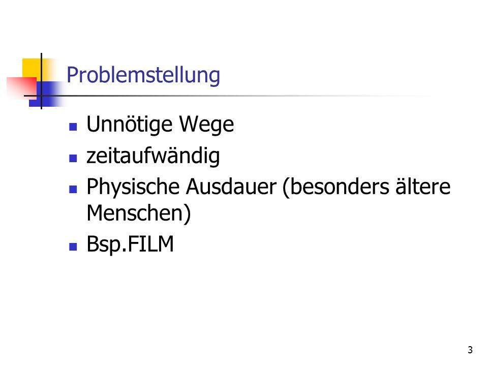 Problemstellung Unnötige Wege zeitaufwändig Physische Ausdauer (besonders ältere Menschen) Bsp.FILM