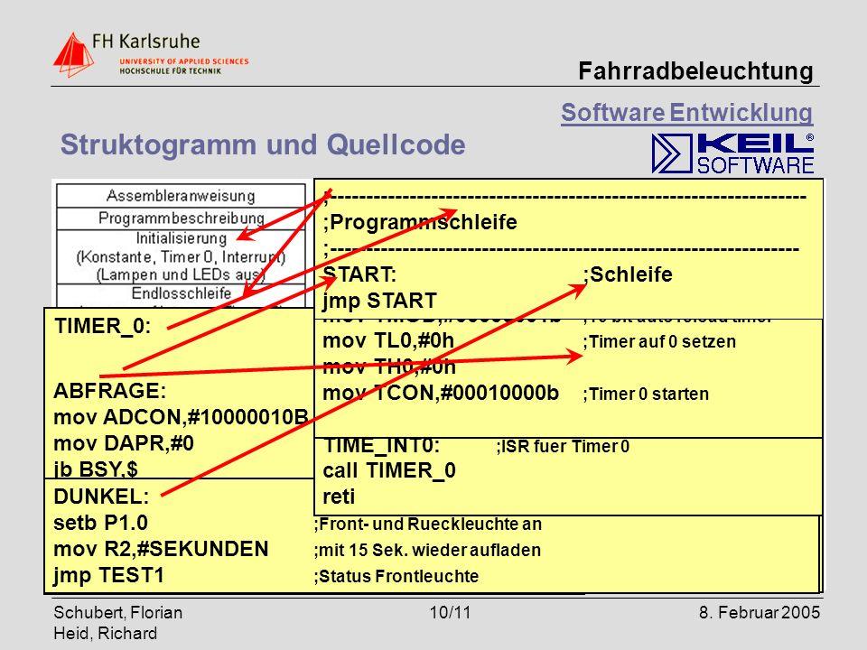 Struktogramm und Quellcode