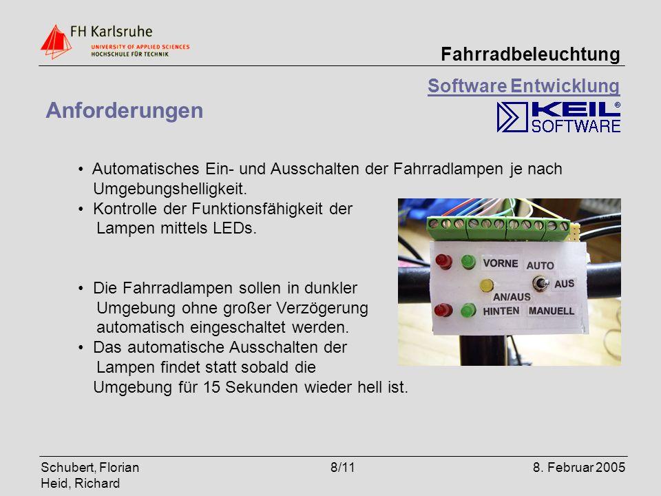 Anforderungen Software Entwicklung