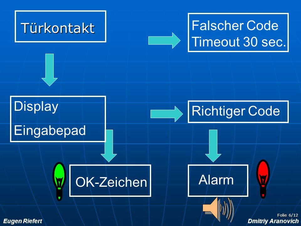 Falscher Code Timeout 30 sec. Türkontakt Display Eingabepad Richtiger Code Alarm OK-Zeichen