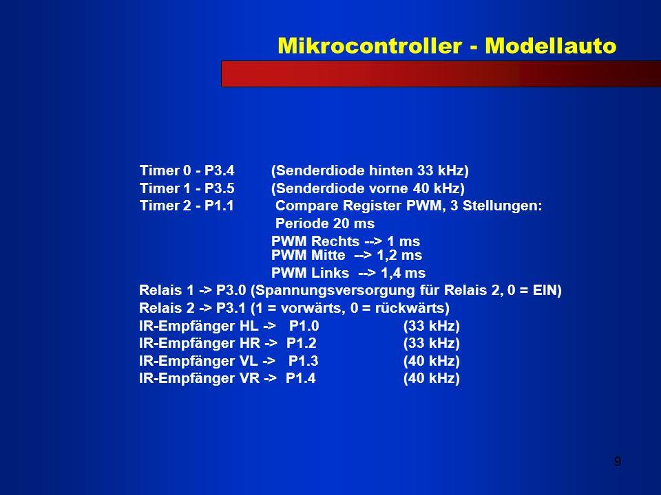 Timer 0 - P3.4 (Senderdiode hinten 33 kHz)