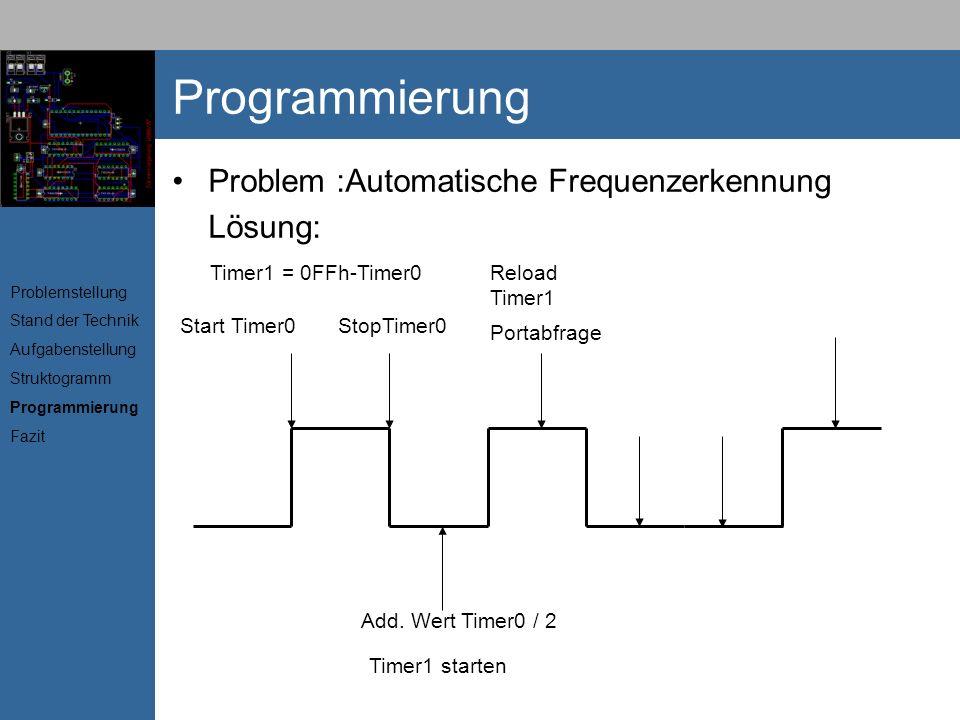 Programmierung Problem :Automatische Frequenzerkennung Lösung: