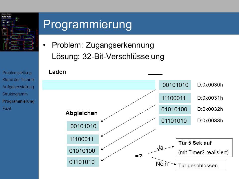 Programmierung Problem: Zugangserkennung