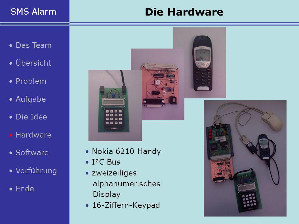 Die Hardware SMS Alarm • Das Team • Übersicht • Problem • Aufgabe