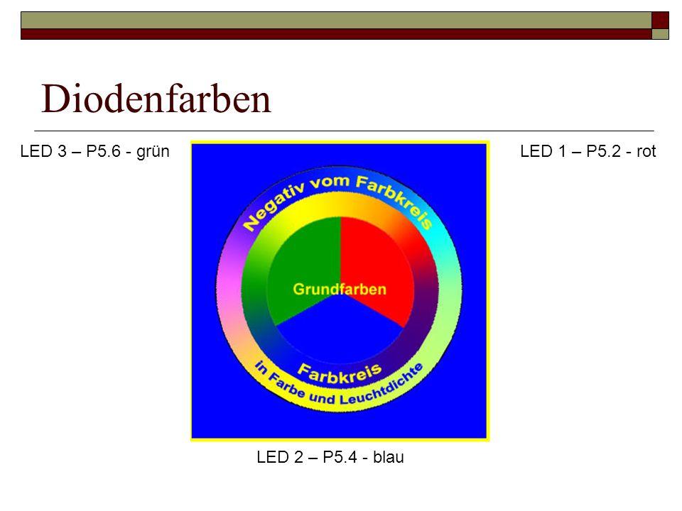 Diodenfarben LED 3 – P5.6 - grün LED 1 – P5.2 - rot