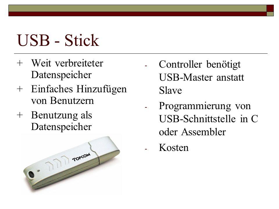 USB - Stick + Weit verbreiteter Datenspeicher