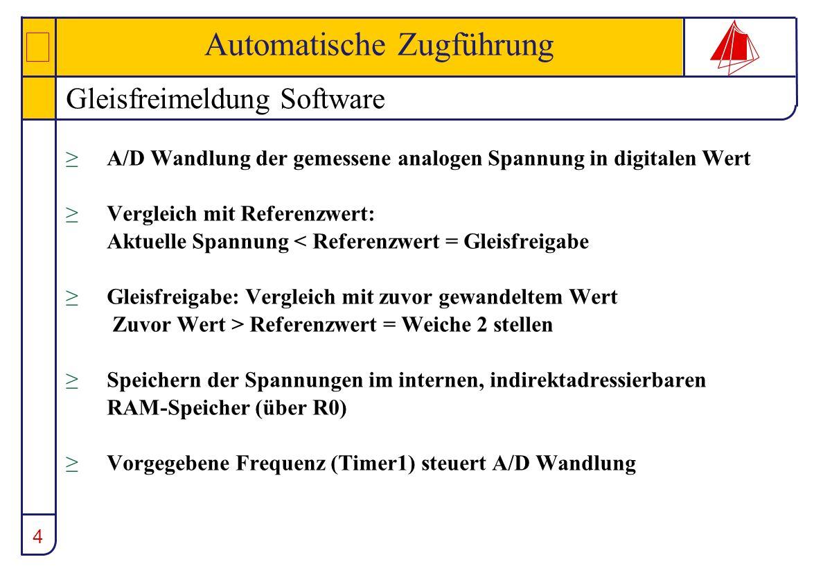 Gleisfreimeldung Software