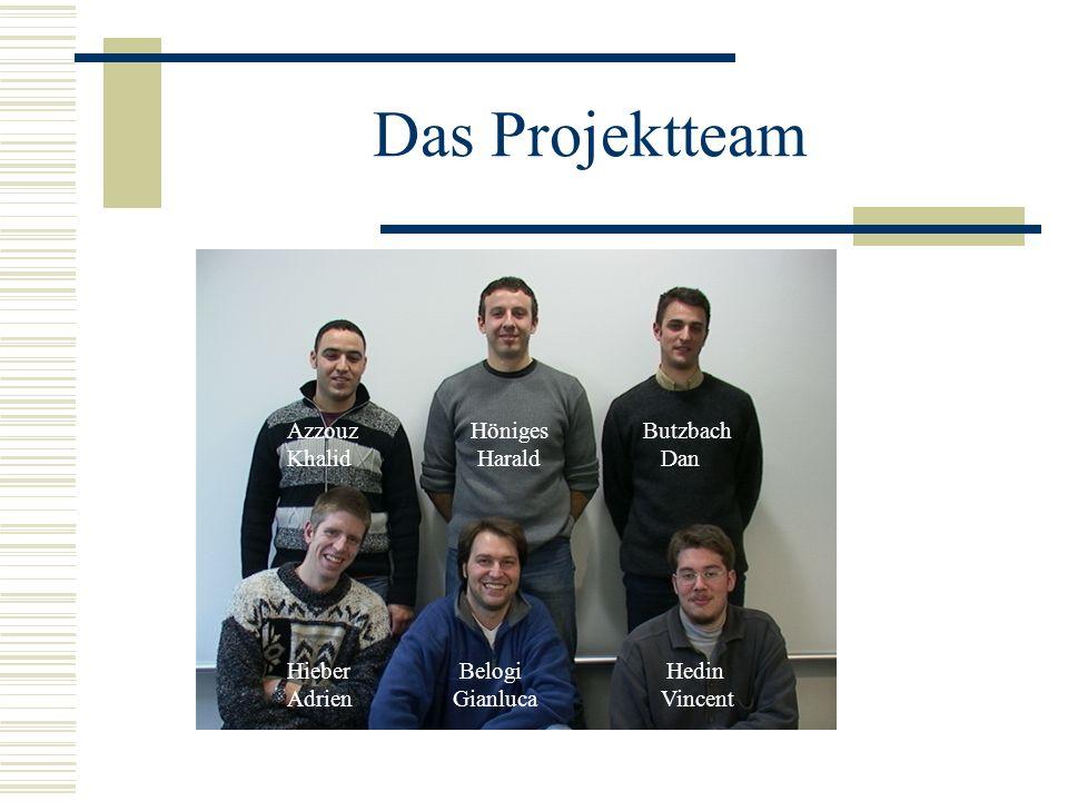 Das Projektteam Azzouz Höniges Butzbach Khalid Harald Dan