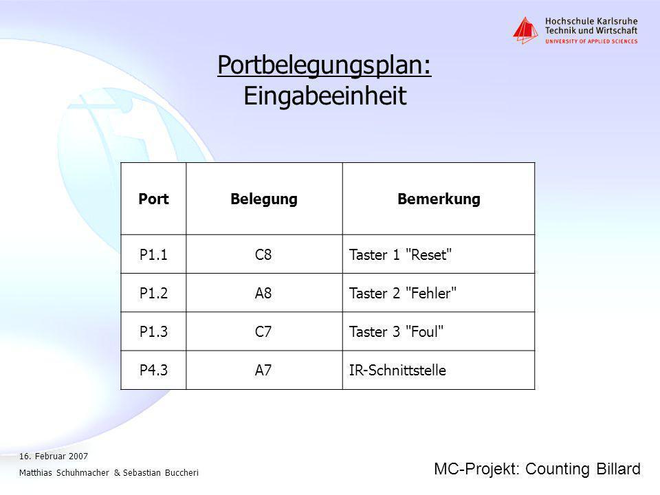 Portbelegungsplan: Eingabeeinheit Port Belegung Bemerkung P1.1 C8