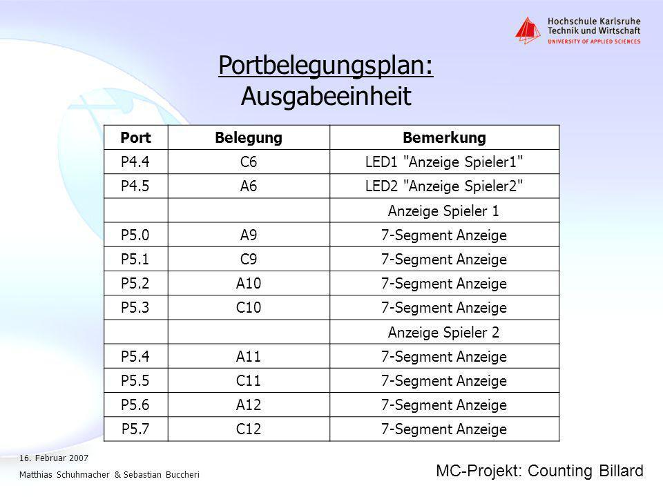 Portbelegungsplan: Ausgabeeinheit Port Belegung Bemerkung P4.4 C6