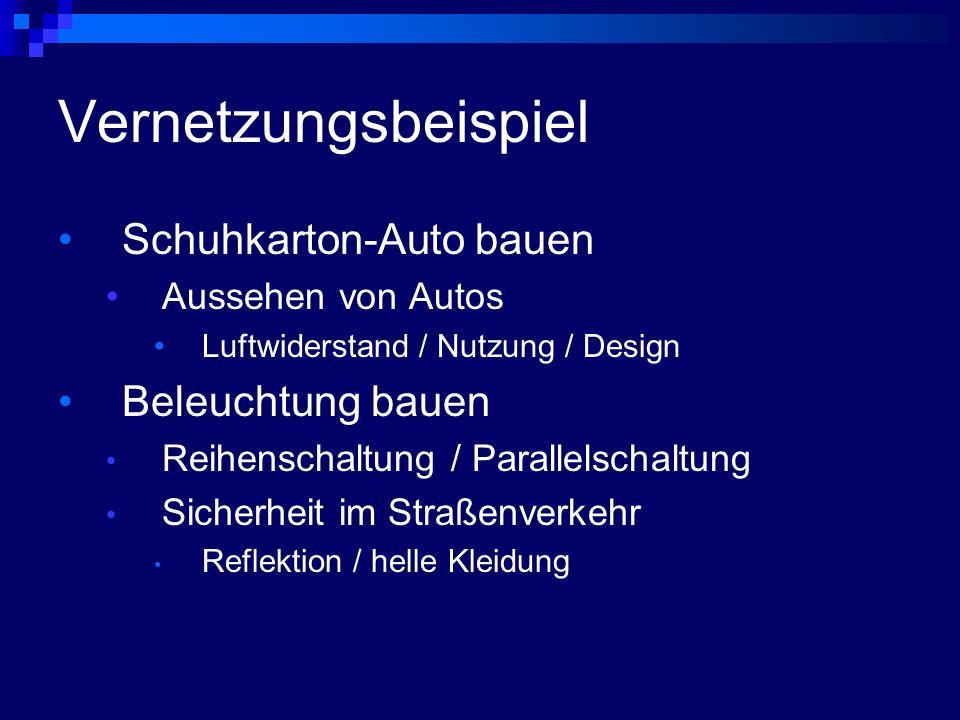 Vernetzungsbeispiel Schuhkarton-Auto bauen Beleuchtung bauen