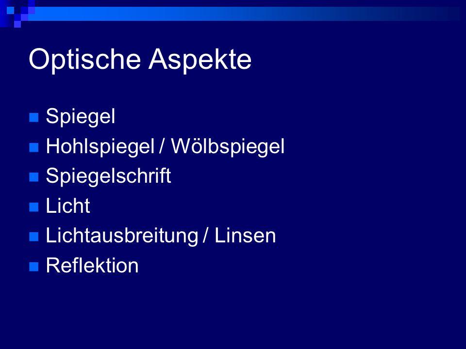 Optische Aspekte Spiegel Hohlspiegel / Wölbspiegel Spiegelschrift