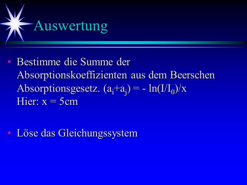 Auswertung Bestimme die Summe der Absorptionskoeffizienten aus dem Beerschen Absorptionsgesetz. (ai+aj) = - ln(I/I0)/x Hier: x = 5cm.