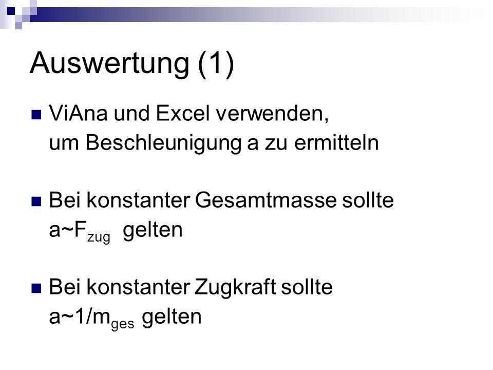 Auswertung (1) ViAna und Excel verwenden,
