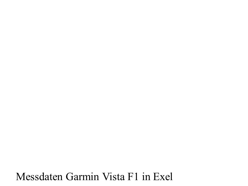 Messdaten Garmin Vista F1 in Exel
