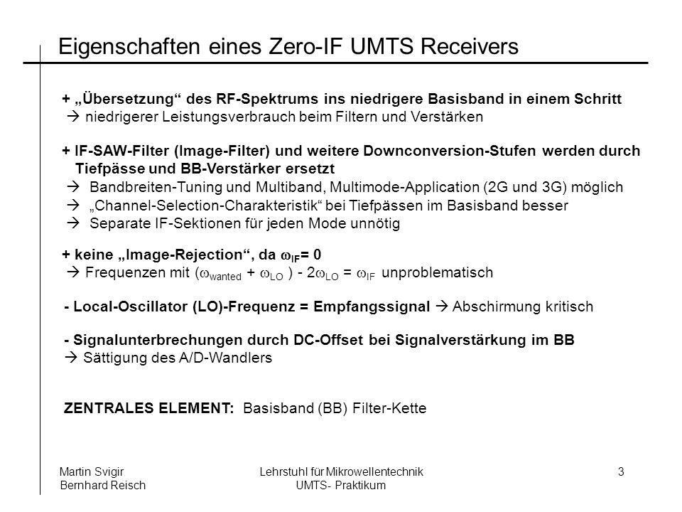 Eigenschaften eines Zero-IF UMTS Receivers