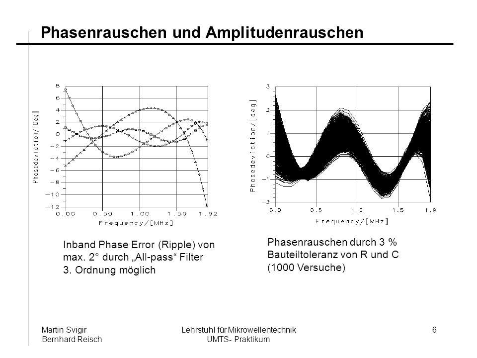 Phasenrauschen und Amplitudenrauschen