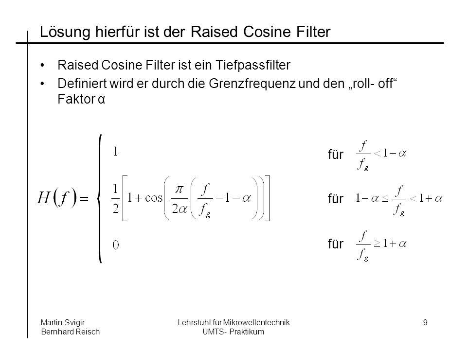 Lösung hierfür ist der Raised Cosine Filter