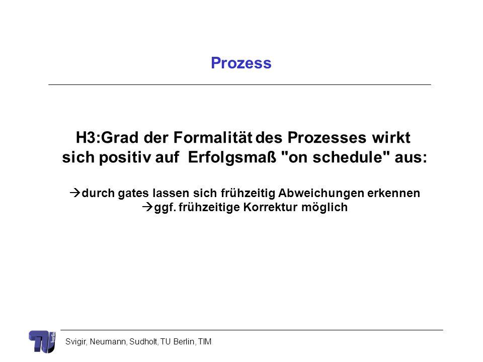 H3:Grad der Formalität des Prozesses wirkt