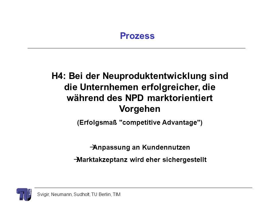 Prozess H4: Bei der Neuproduktentwicklung sind die Unternhemen erfolgreicher, die während des NPD marktorientiert Vorgehen.