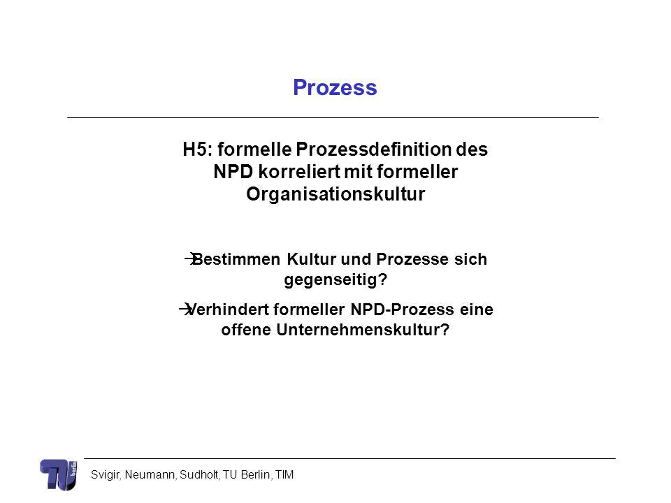 Prozess H5: formelle Prozessdefinition des NPD korreliert mit formeller Organisationskultur. Bestimmen Kultur und Prozesse sich gegenseitig