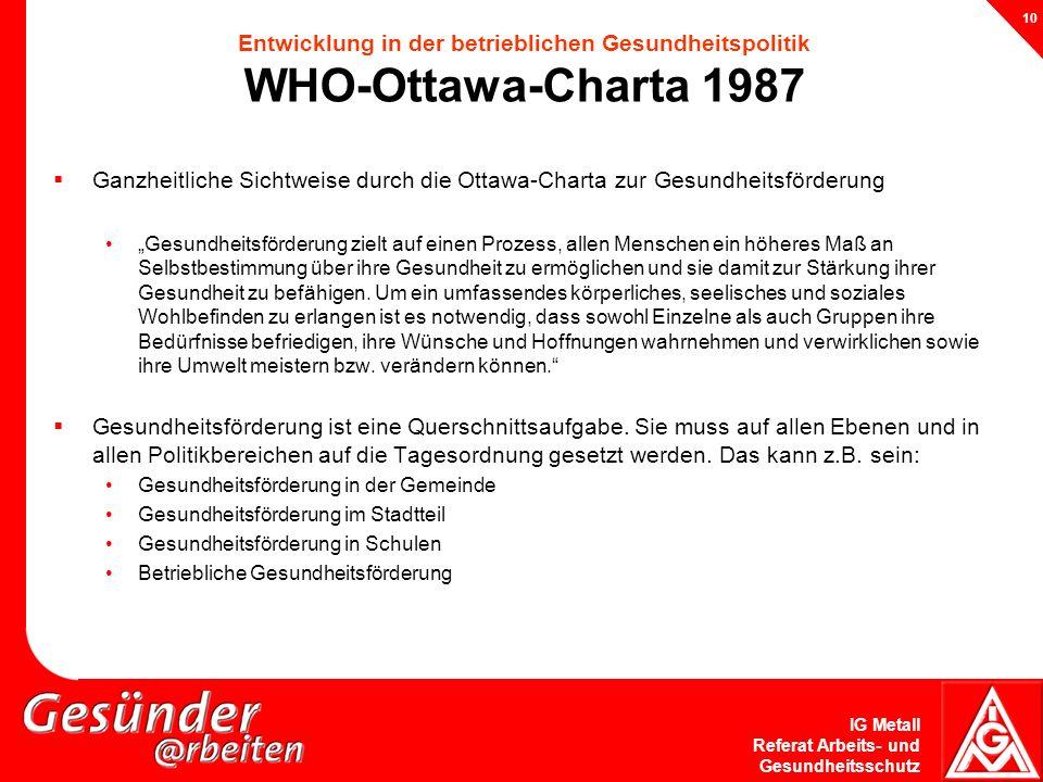 Entwicklung in der betrieblichen Gesundheitspolitik WHO-Ottawa-Charta 1987