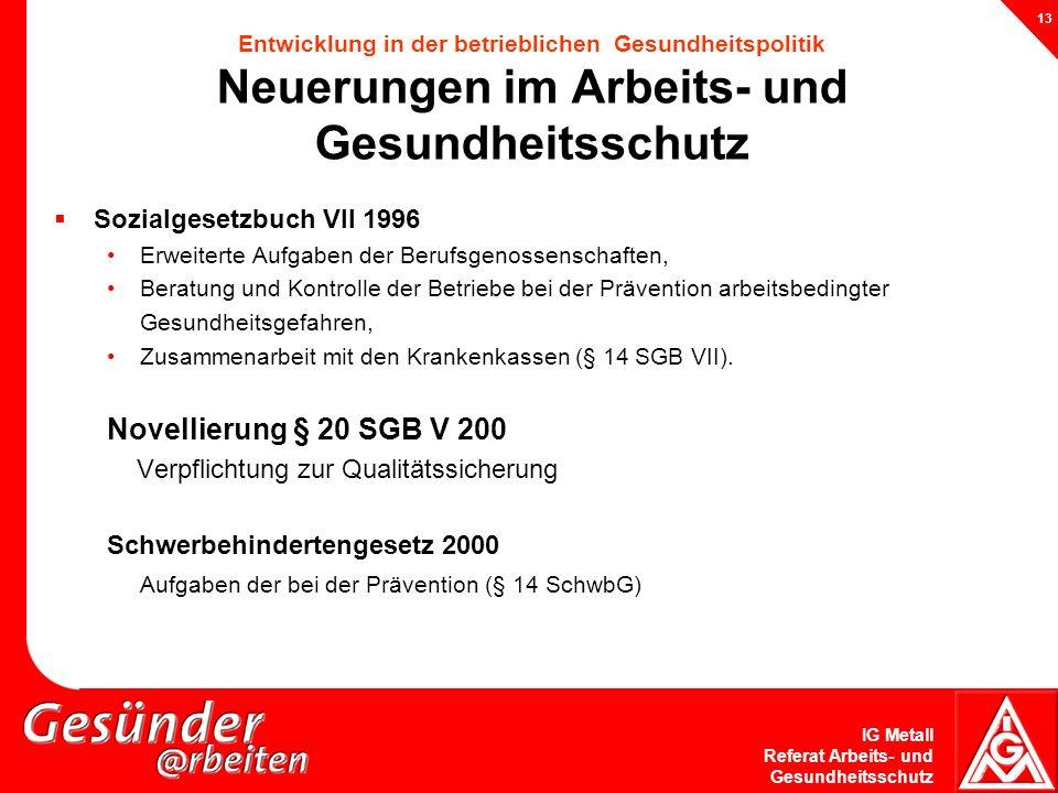Novellierung § 20 SGB V 200 Sozialgesetzbuch VII 1996