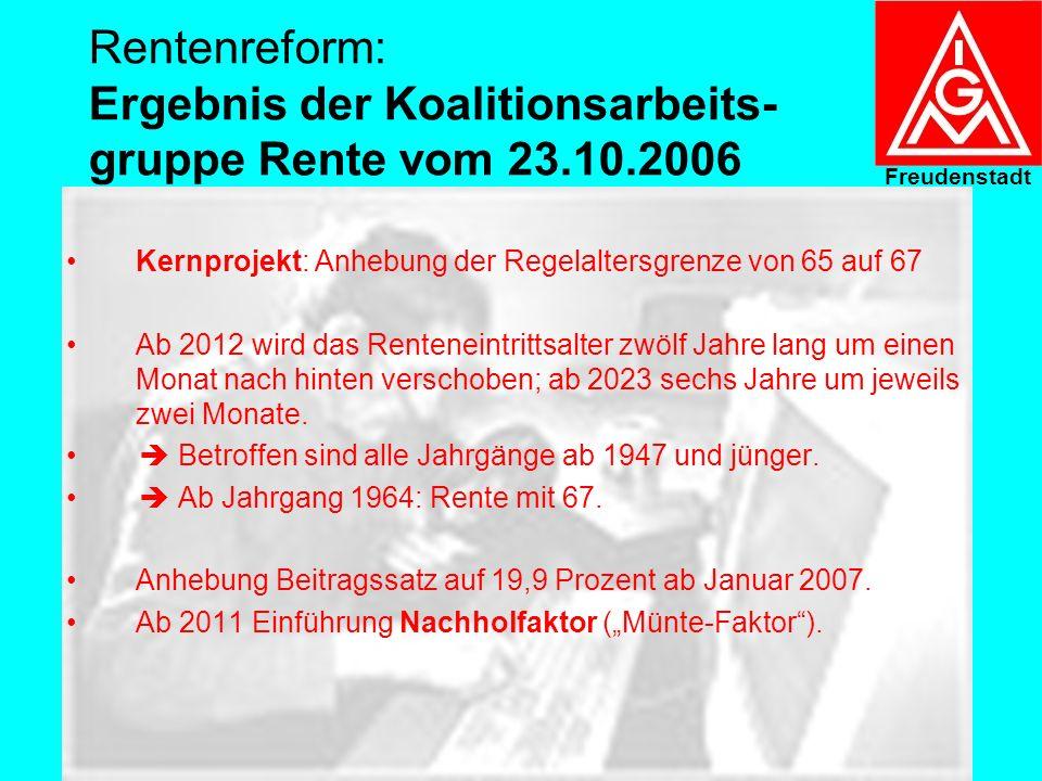 Rentenreform: Ergebnis der Koalitionsarbeits-gruppe Rente vom 23. 10