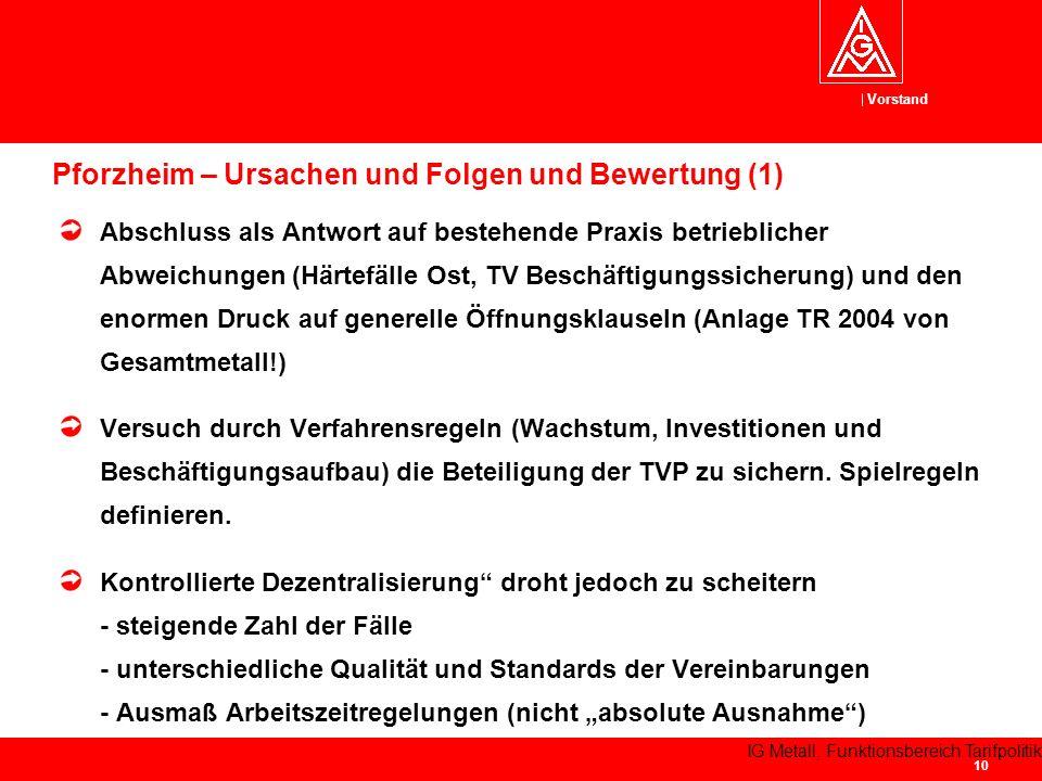 Pforzheim – Ursachen und Folgen und Bewertung (1)