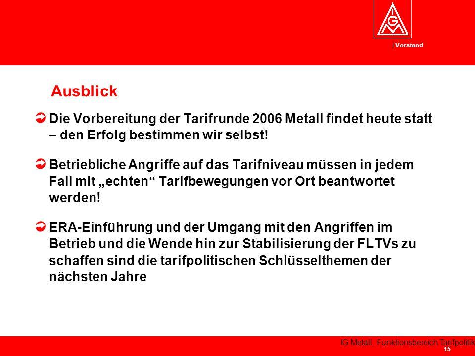 Ausblick Die Vorbereitung der Tarifrunde 2006 Metall findet heute statt – den Erfolg bestimmen wir selbst!
