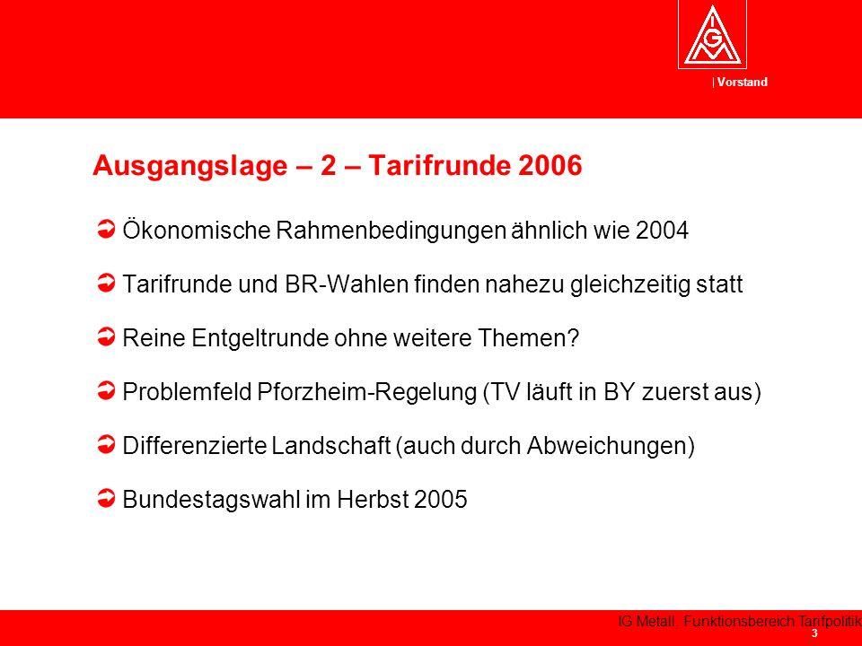 Ausgangslage – 2 – Tarifrunde 2006