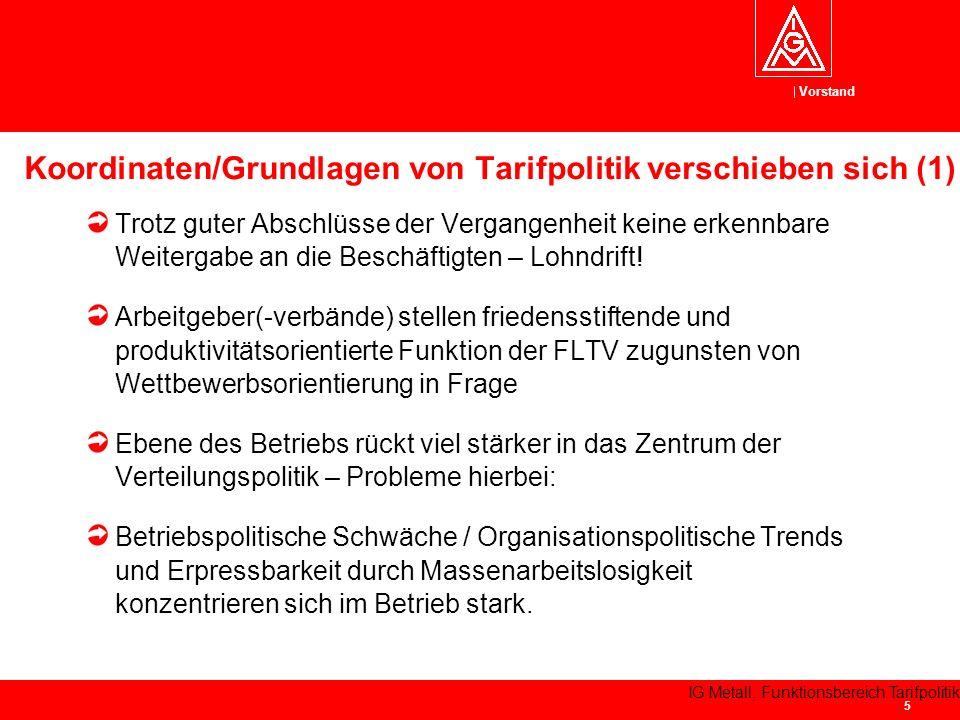 Koordinaten/Grundlagen von Tarifpolitik verschieben sich (1)