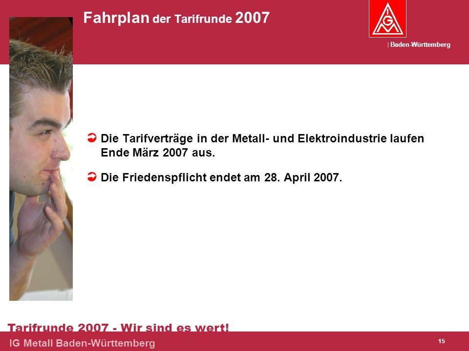 Fahrplan der Tarifrunde 2007