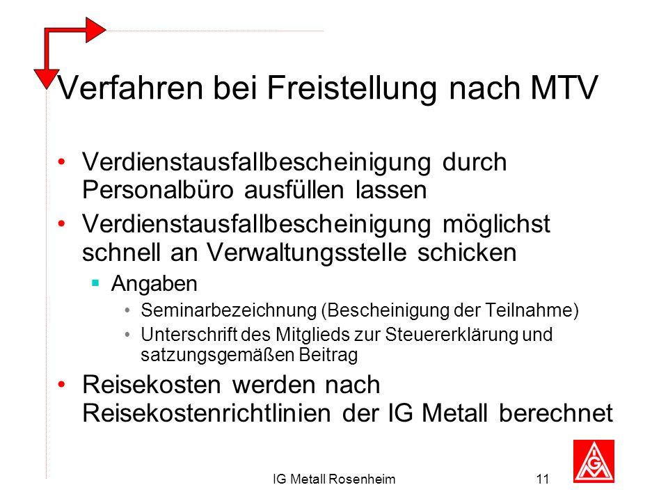 Verfahren bei Freistellung nach MTV