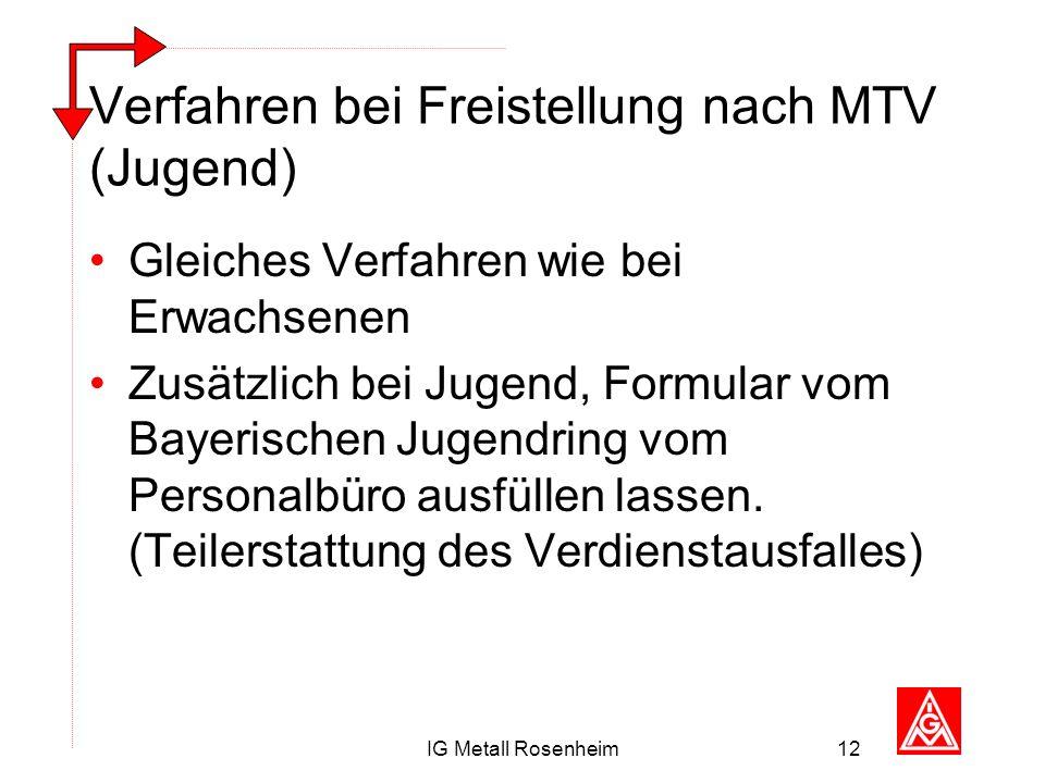 Verfahren bei Freistellung nach MTV (Jugend)