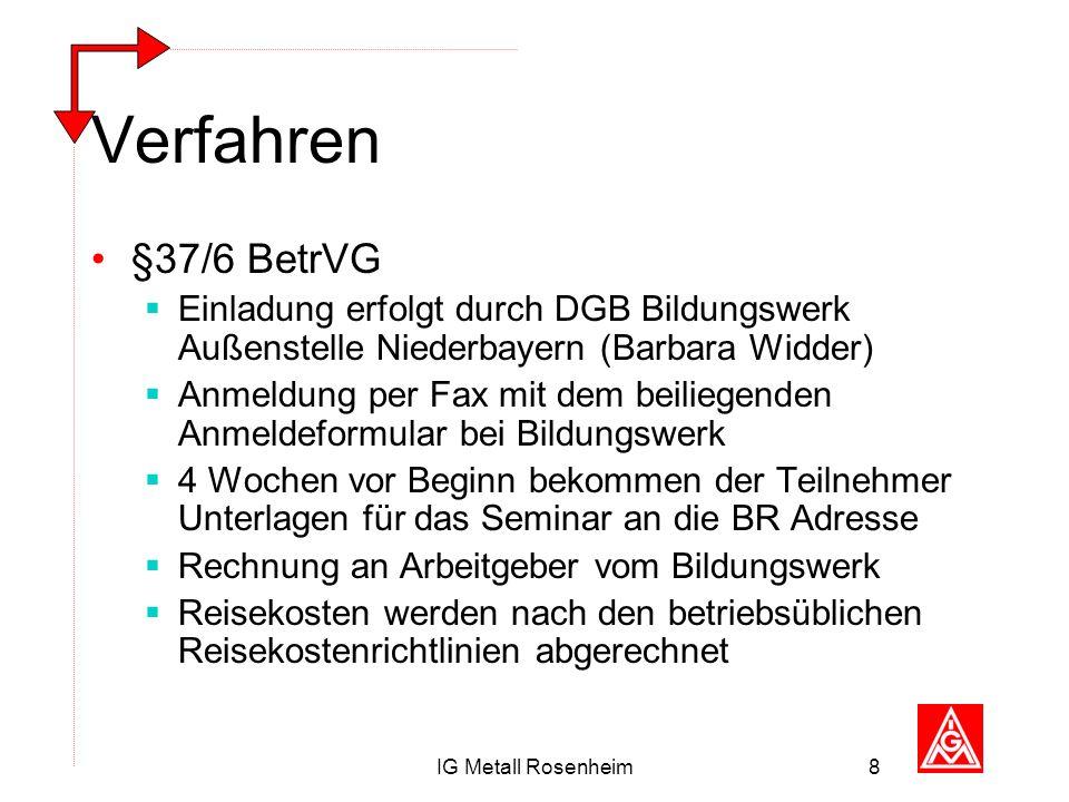 Verfahren§37/6 BetrVG. Einladung erfolgt durch DGB Bildungswerk Außenstelle Niederbayern (Barbara Widder)