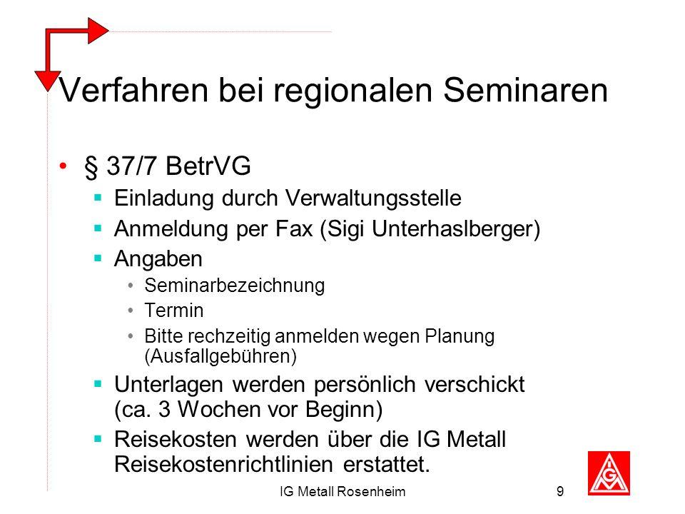 Verfahren bei regionalen Seminaren