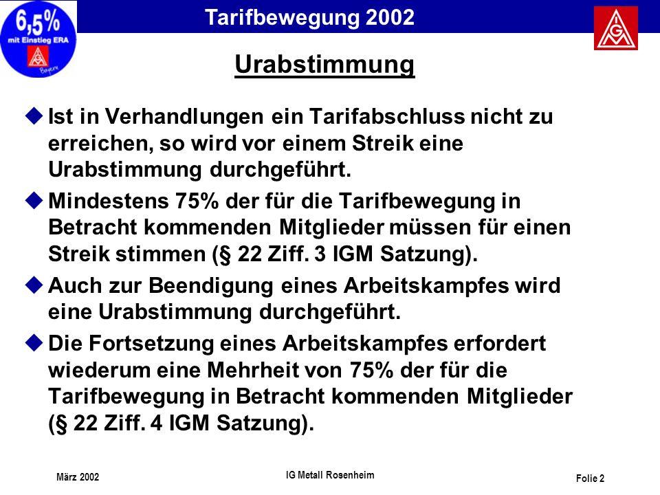 Urabstimmung Ist in Verhandlungen ein Tarifabschluss nicht zu erreichen, so wird vor einem Streik eine Urabstimmung durchgeführt.