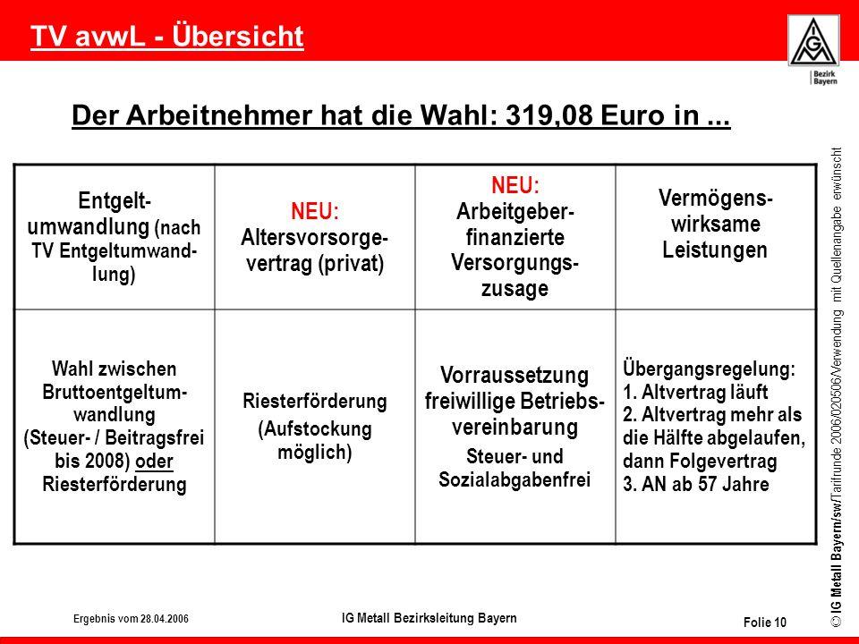 Der Arbeitnehmer hat die Wahl: 319,08 Euro in ...