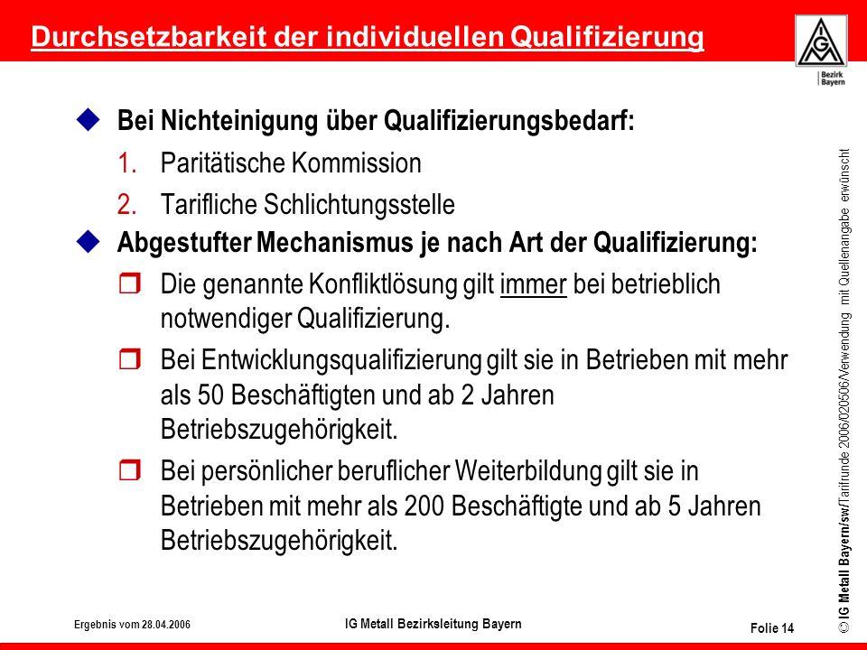 Durchsetzbarkeit der individuellen Qualifizierung