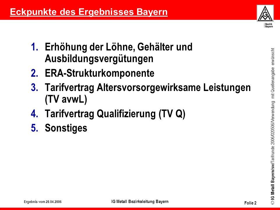 Eckpunkte des Ergebnisses Bayern