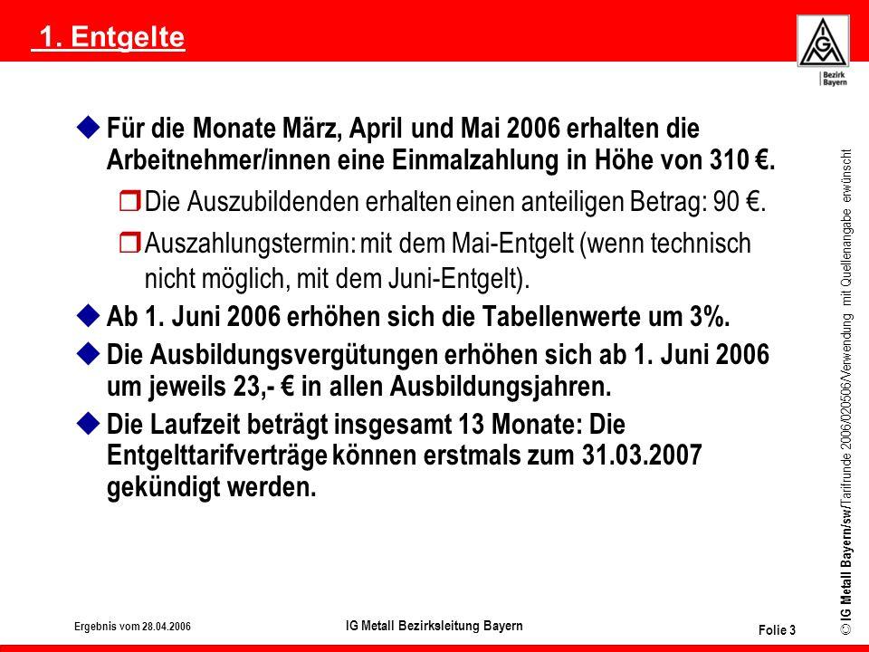 IG Metall Bezirksleitung Bayern