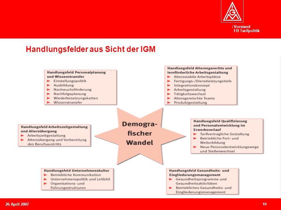 Handlungsfelder aus Sicht der IGM