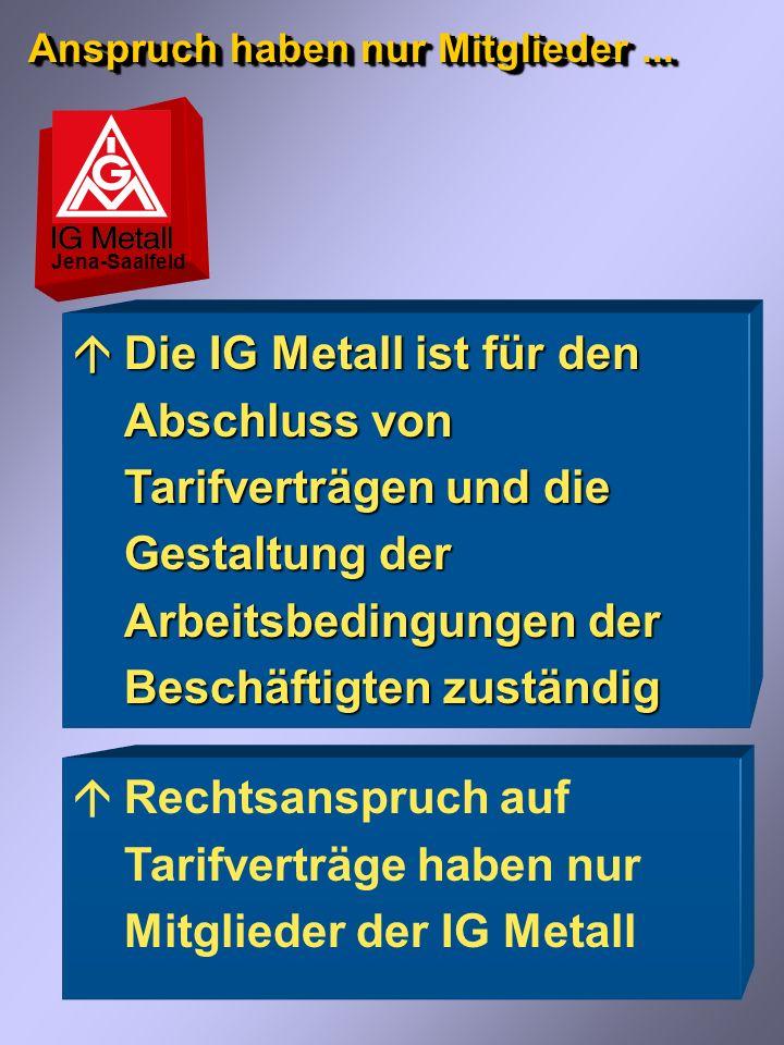 Rechtsanspruch auf Tarifverträge haben nur Mitglieder der IG Metall