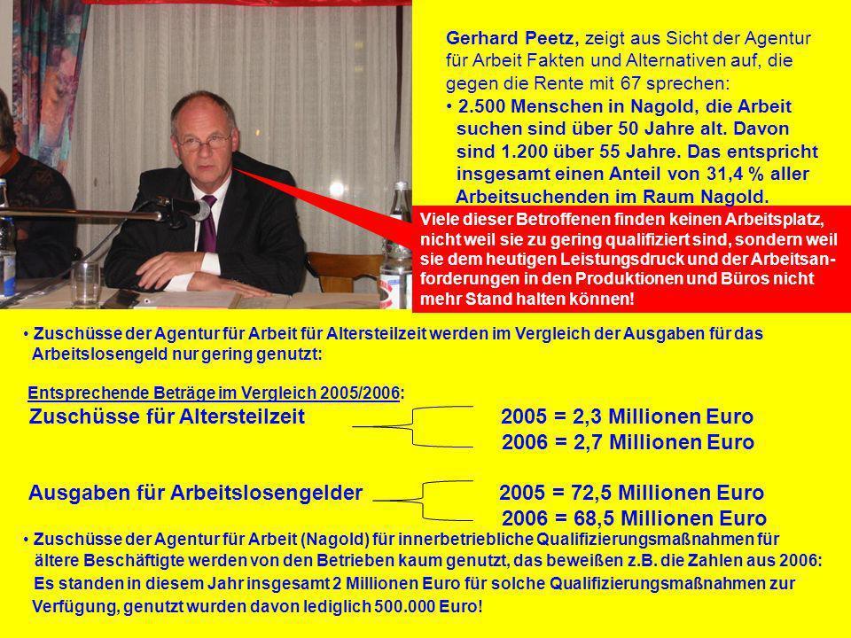 Zuschüsse für Altersteilzeit 2005 = 2,3 Millionen Euro