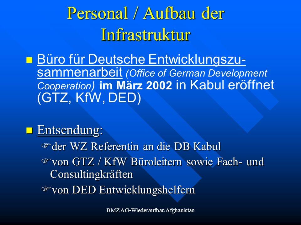 Personal / Aufbau der Infrastruktur